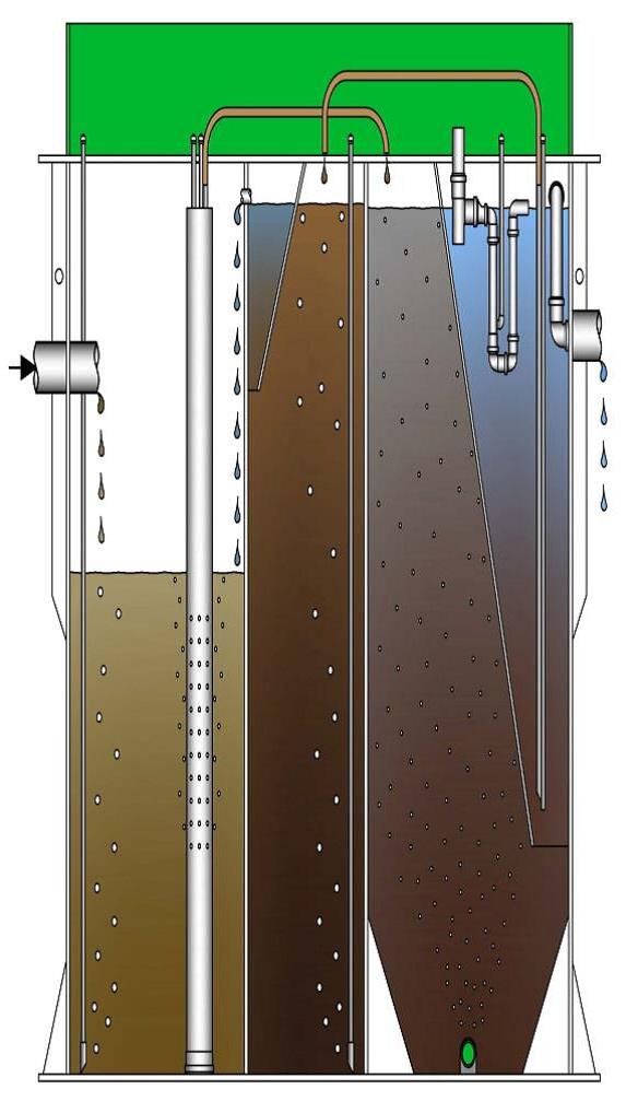 BIODEKA-технологическая-схема