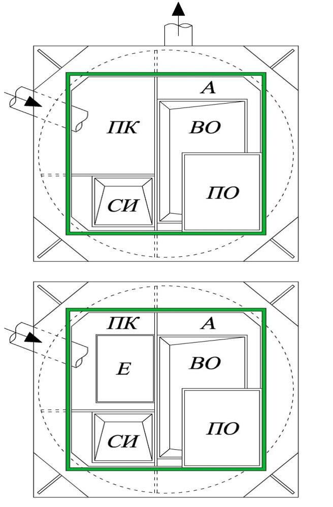 BioDeka-схема